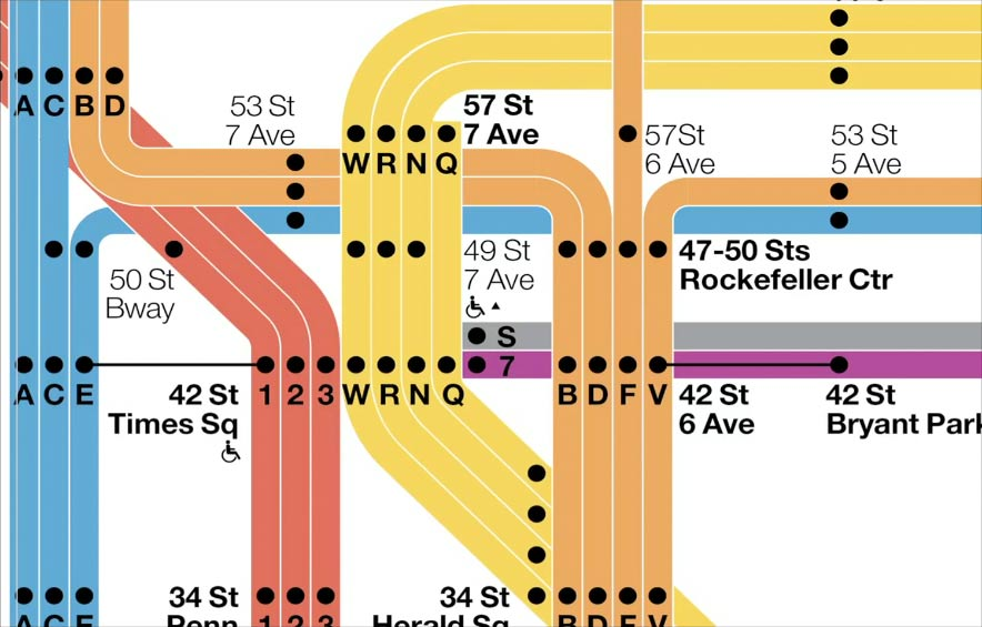 Vignelli's design of the New York subway Map