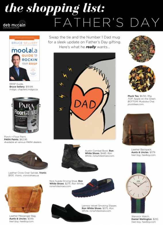 TheShoppingList_FathersDay