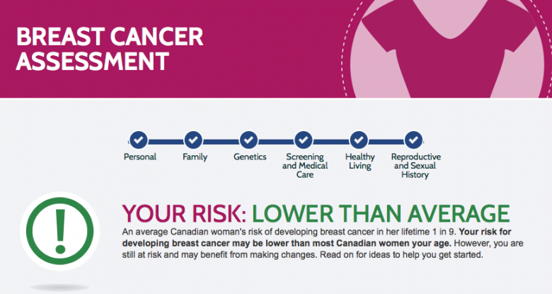 breast cancer assesment