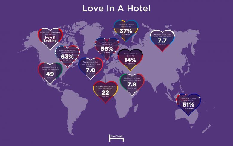 Love in a Hotel