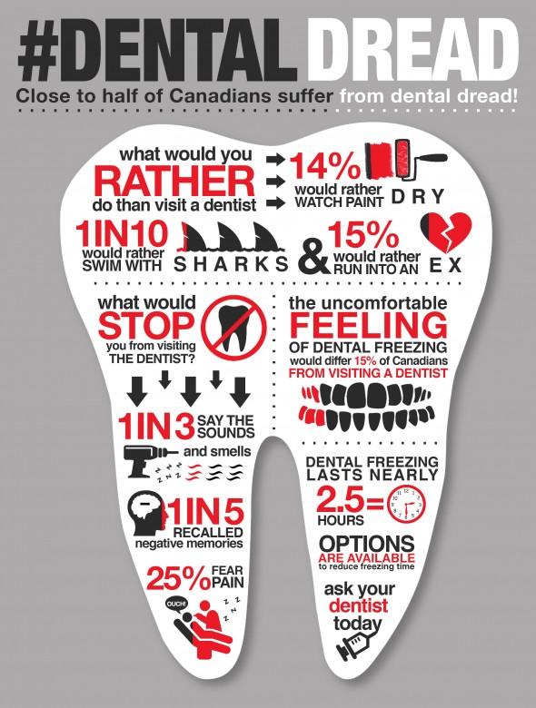 dental dread01